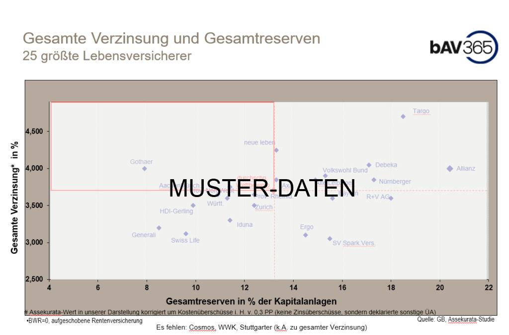 Gesamtreserven_Muster